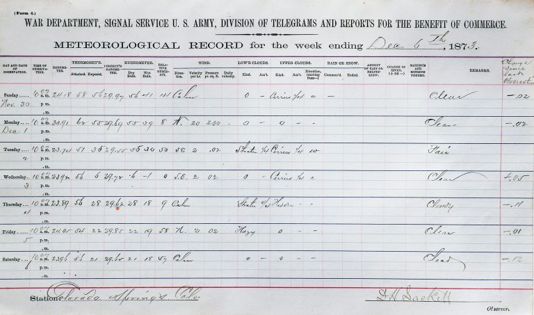 Ledger Containing Meteorological Records from the top of Pikes Peak, November 12, 1873 to January 30, 1875. Generously Donated by the National Weather Service, A75-123-4.